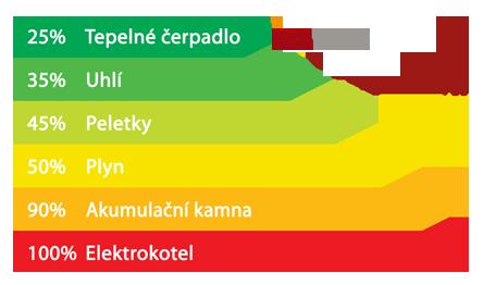 Energeticky-stitek (1)